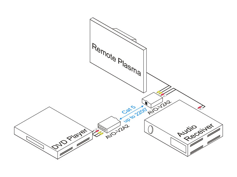 Cable Tv Wiring Diagrams additionally Wiring Diagram For Krone Rj45 Socket additionally 5 String B Wiring Diagrams likewise Doppler Tuning Box besides Industrial Wire Color Code. on cat5e connector wiring diagram